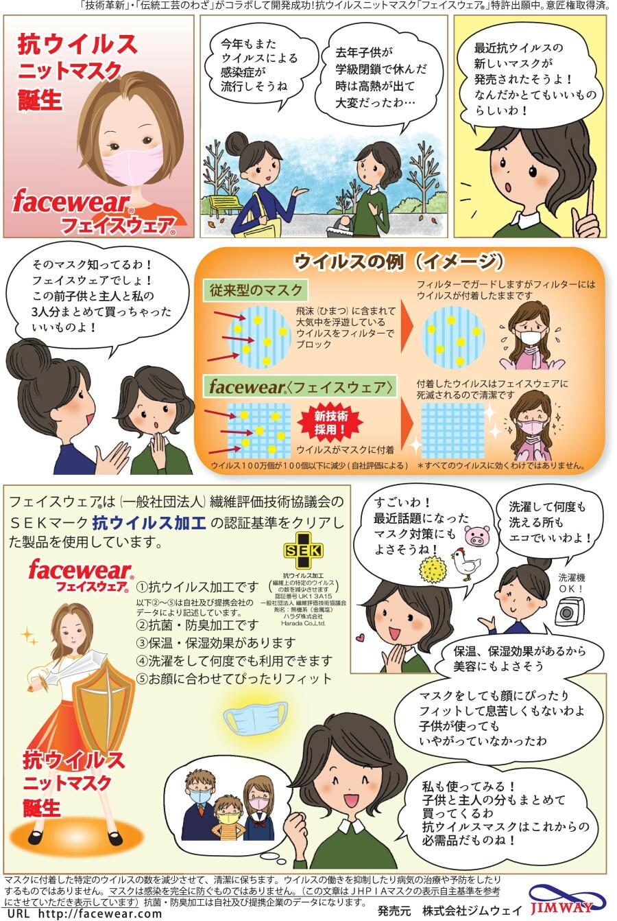 facewear説明マンガ